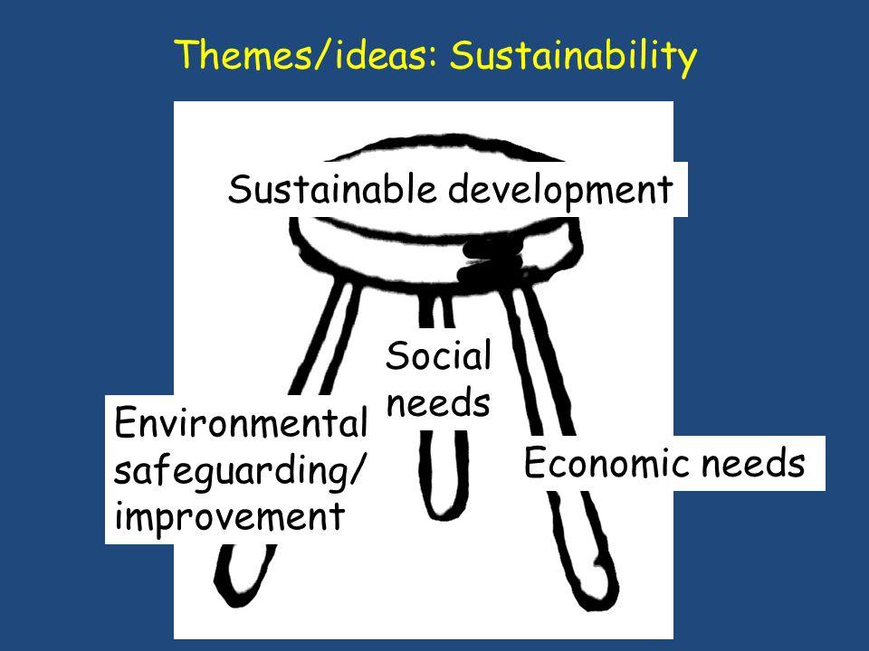 Themes/ideas: Sustainability