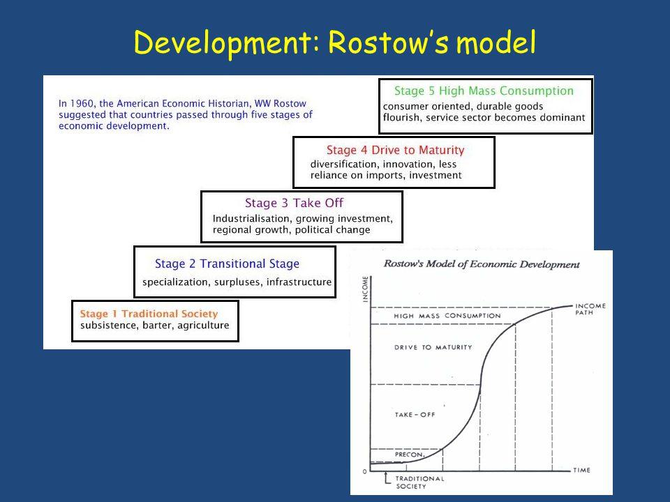 Development: Rostow's model