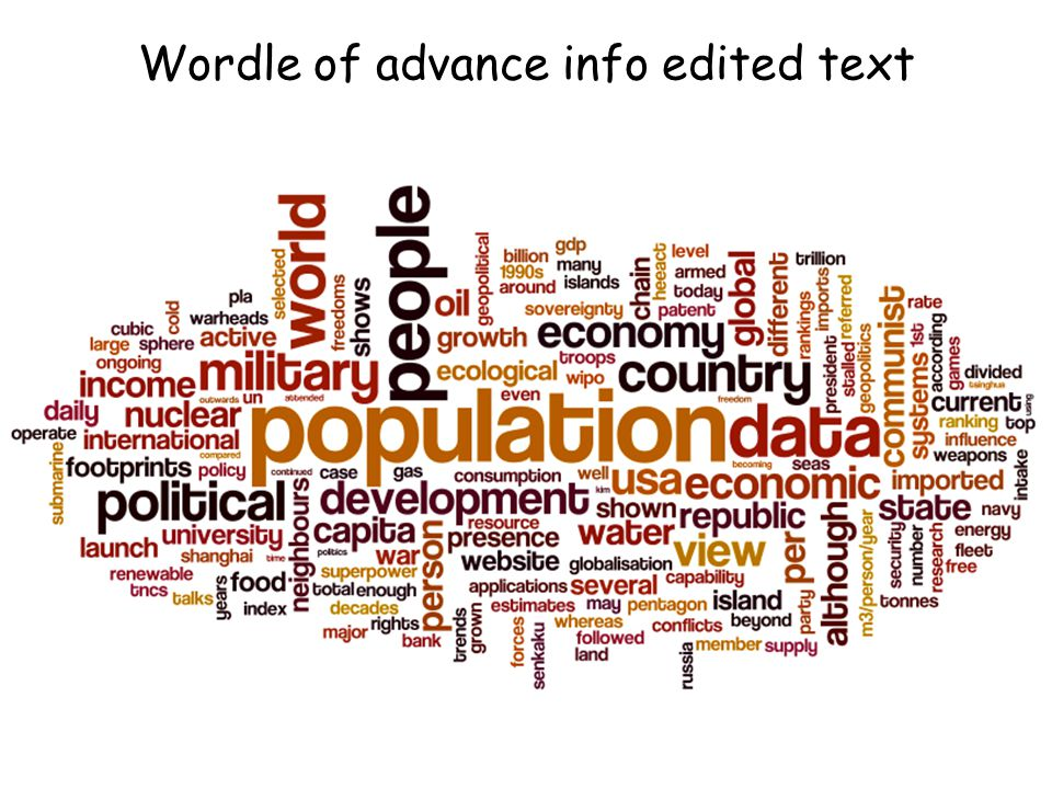 Wordle of advance info edited text