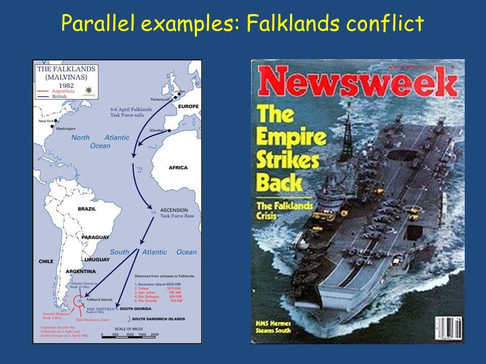 Parallel examples: Falklands conflict