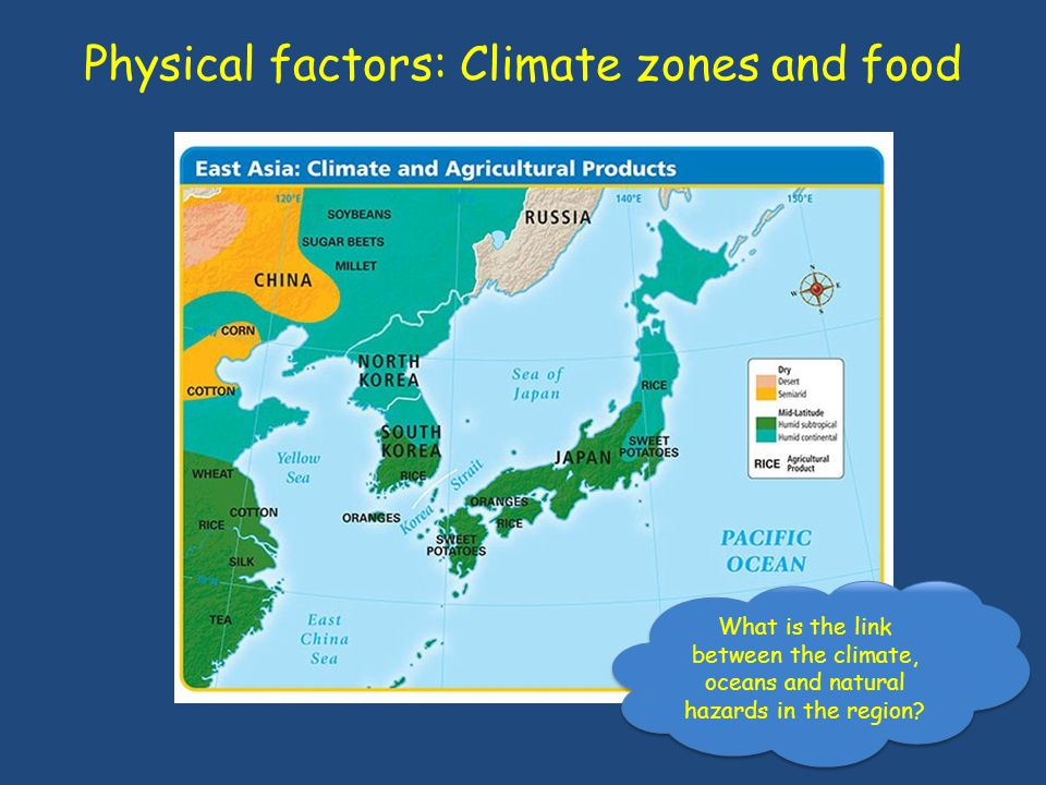 Physical factors: Climate zones and food