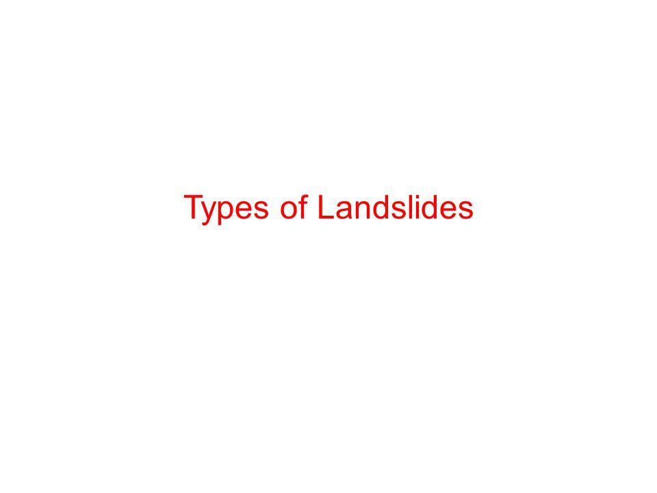 Types of Landslides