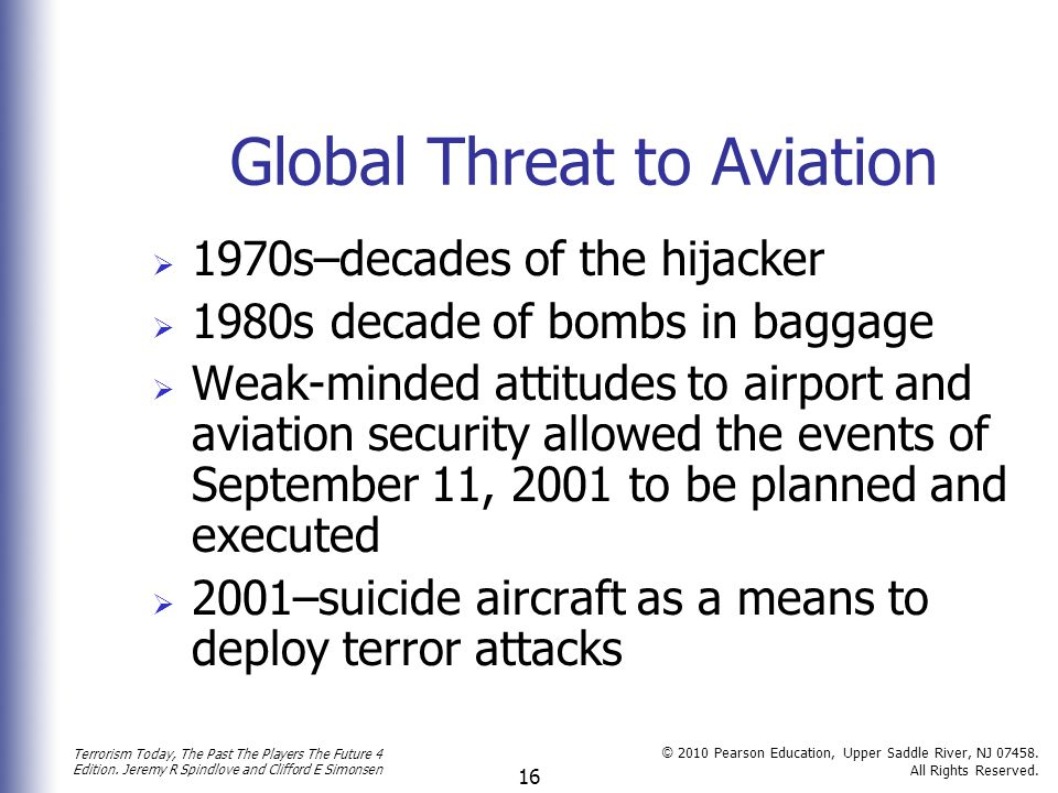 Global Threat to Aviation