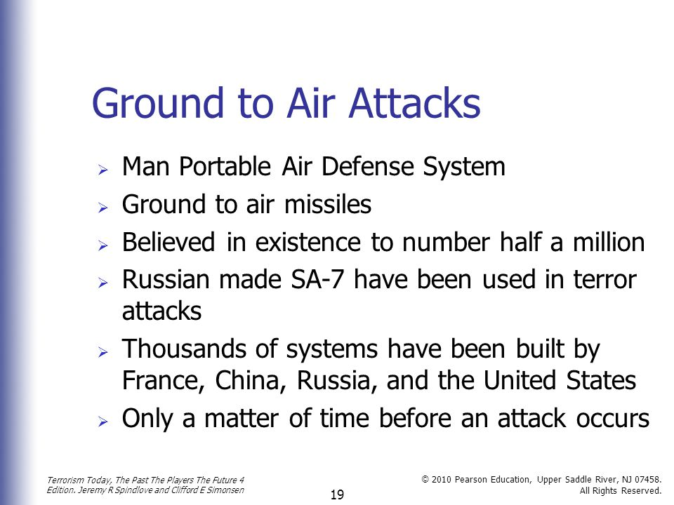 Ground to Air Attacks Man Portable Air Defense System