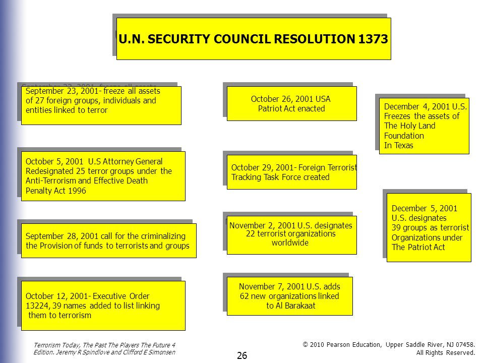U.N. SECURITY COUNCIL RESOLUTION 1373