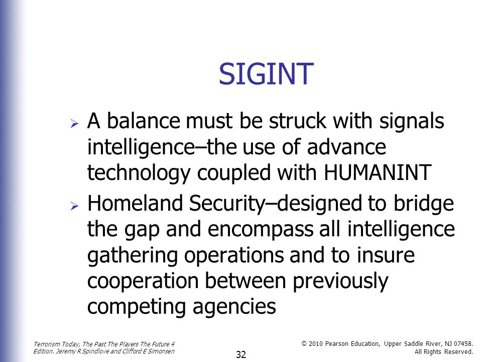 SIGINT A balance must be struck with signals intelligence–the use of advance technology coupled with HUMANINT.