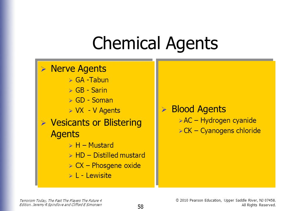 Chemical Agents Nerve Agents Blood Agents