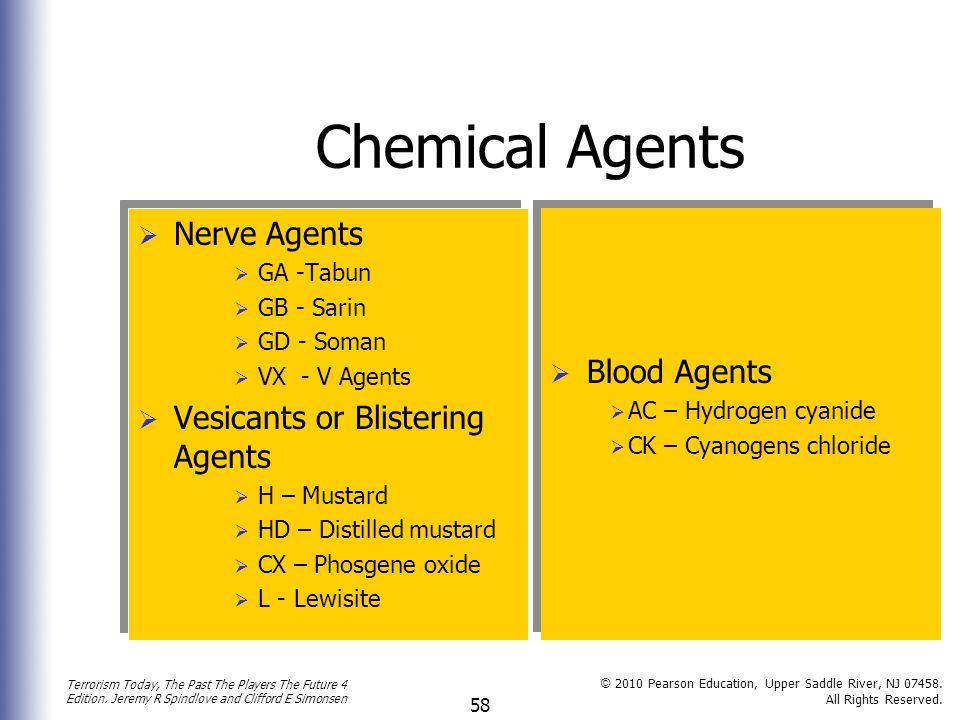 Chemical Agents Nerve Agents Blood Agents