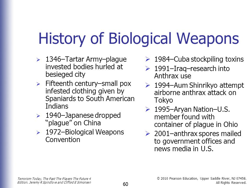 History of Biological Weapons