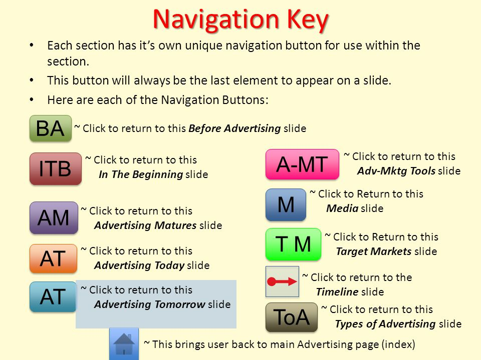 Navigation Key BA A-MT ITB M AM T M AT AT ToA