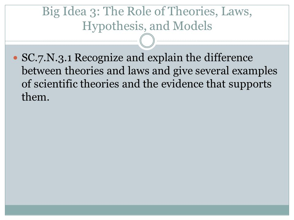 Big Idea 3: The Role of Theories, Laws, Hypothesis, and Models