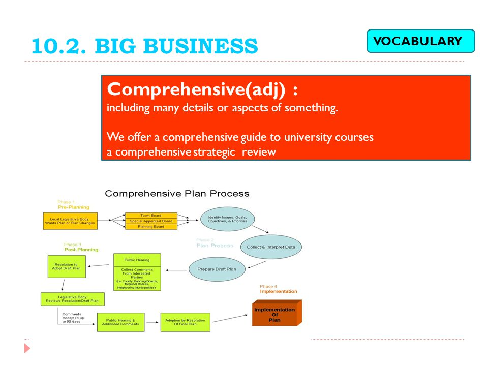 10.2. BIG BUSINESS Comprehensive(adj) : VOCABULARY
