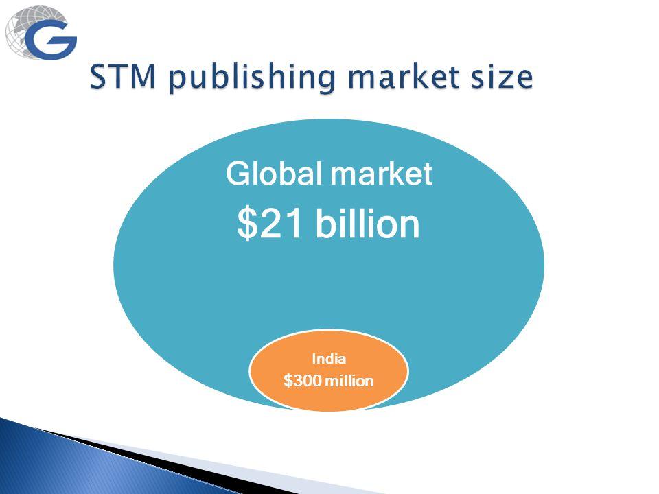 STM publishing market size