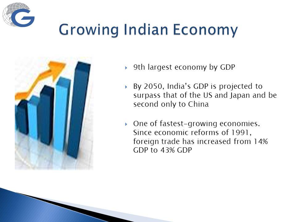 Growing Indian Economy