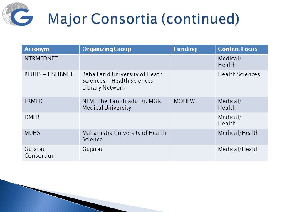 Major Consortia (continued)