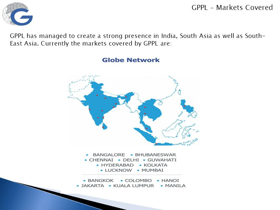 GPPL – Markets Covered