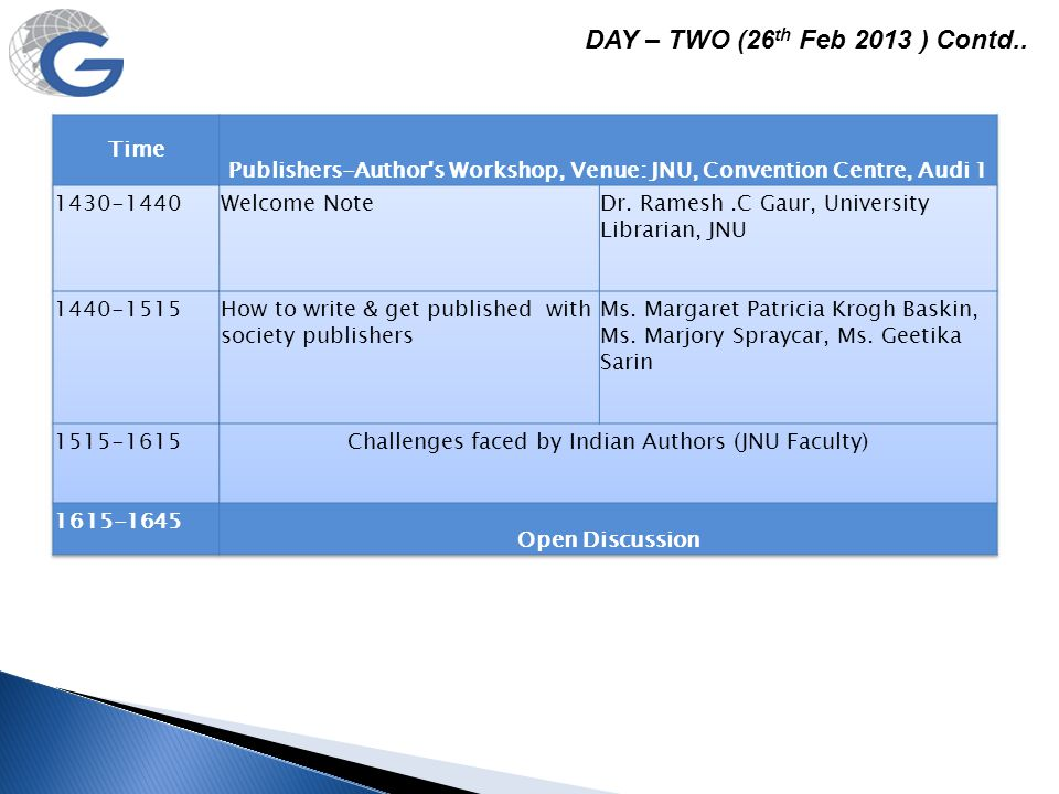 Publishers-Author s Workshop, Venue: JNU, Convention Centre, Audi 1