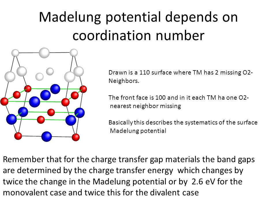 Madelung potential depends on coordination number
