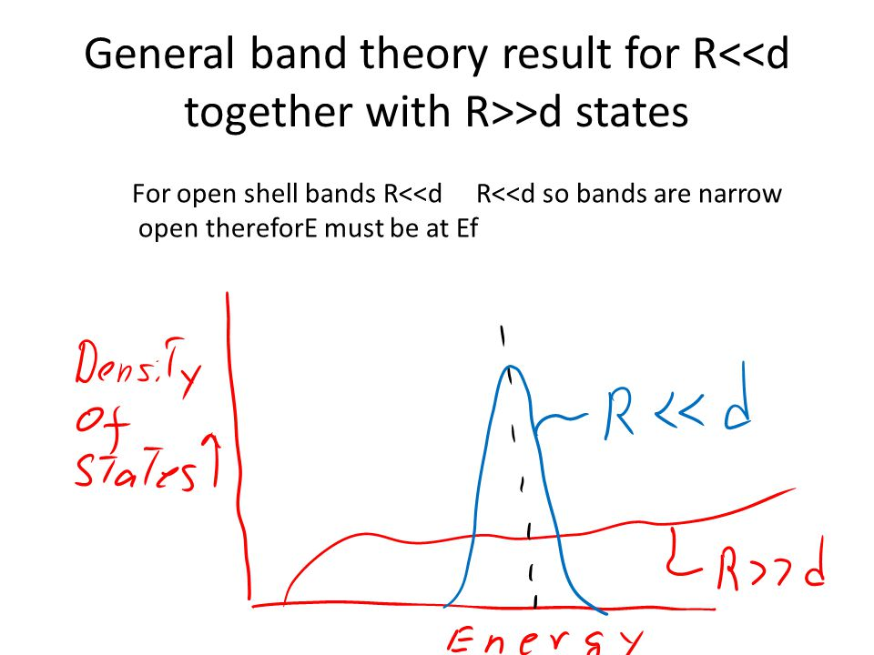General band theory result for R<<d together with R>>d states
