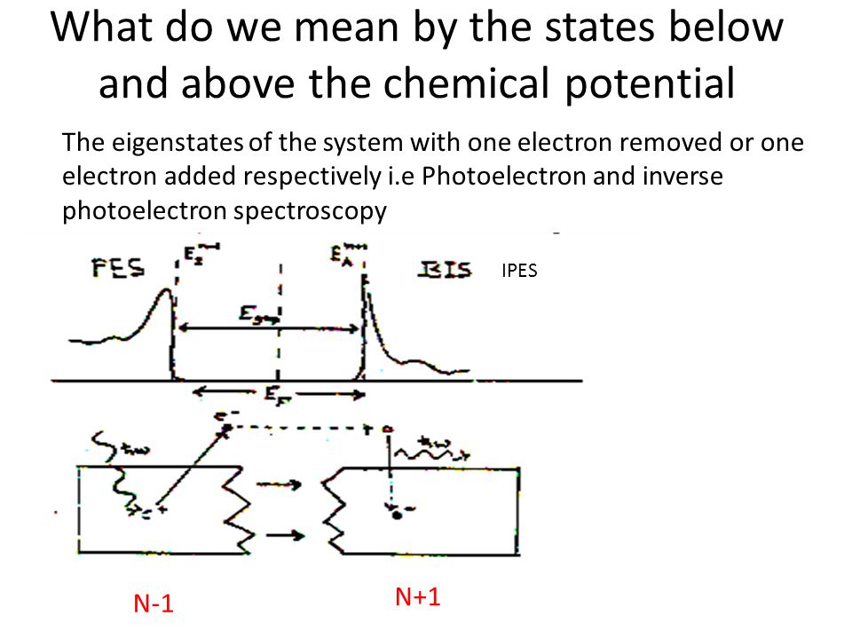 What do we mean by the states below and above the chemical potential