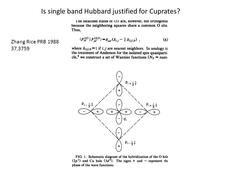 Is single band Hubbard justified for Cuprates