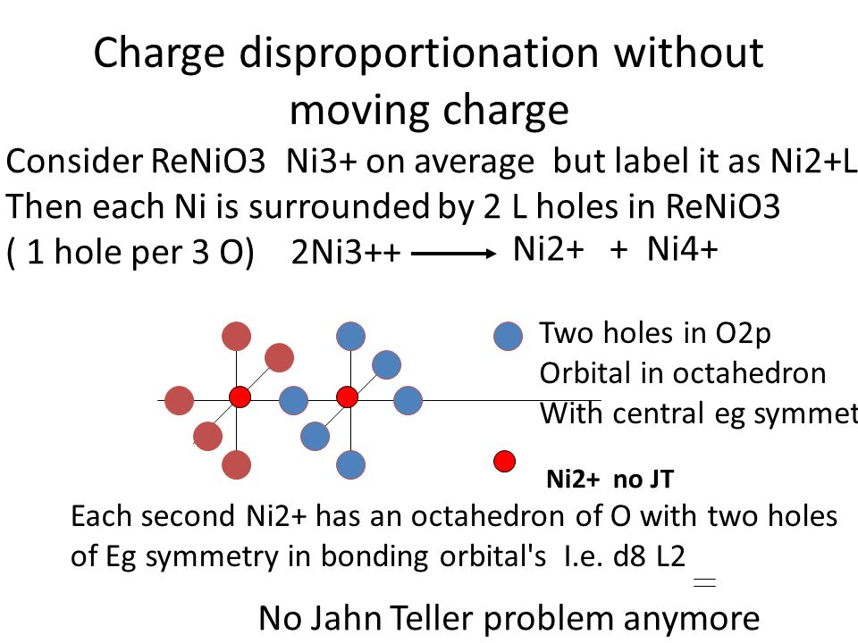 Charge disproportionation without moving charge