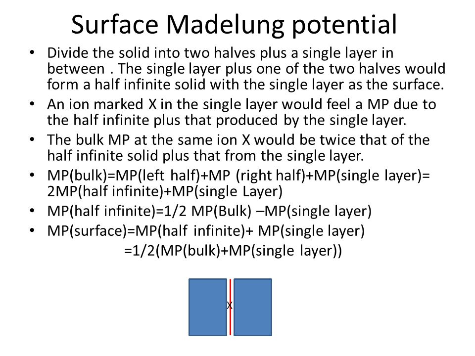 Surface Madelung potential