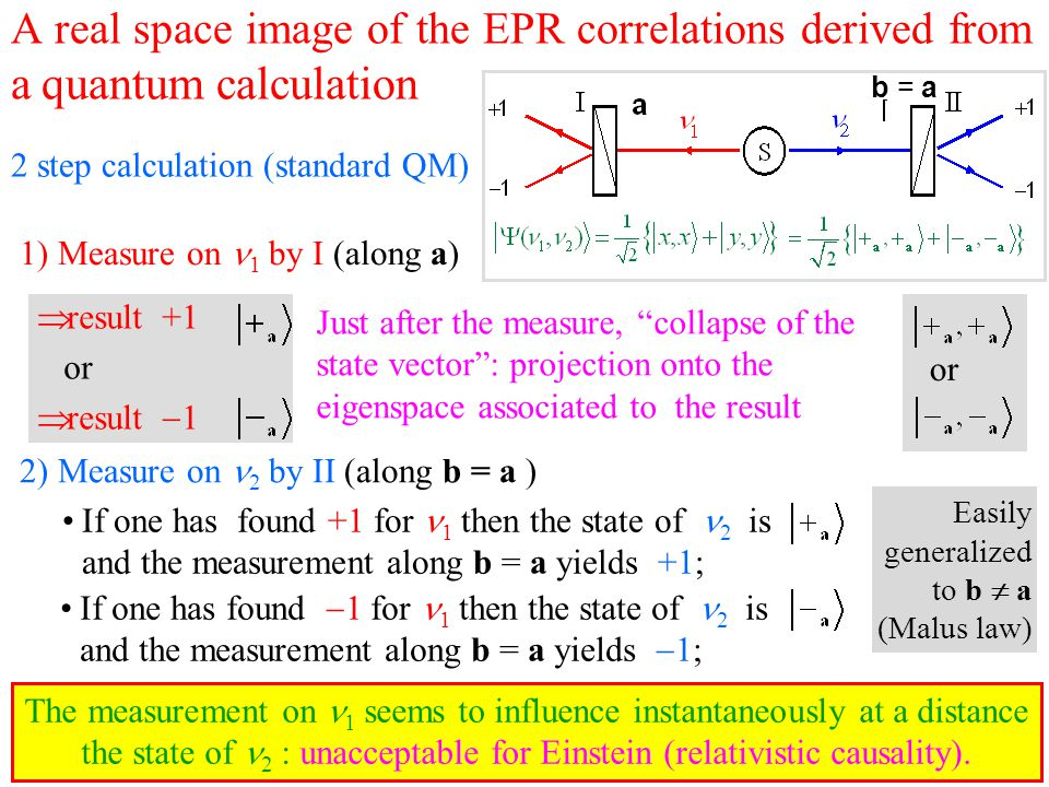 A real space image of the EPR correlations derived from a quantum calculation