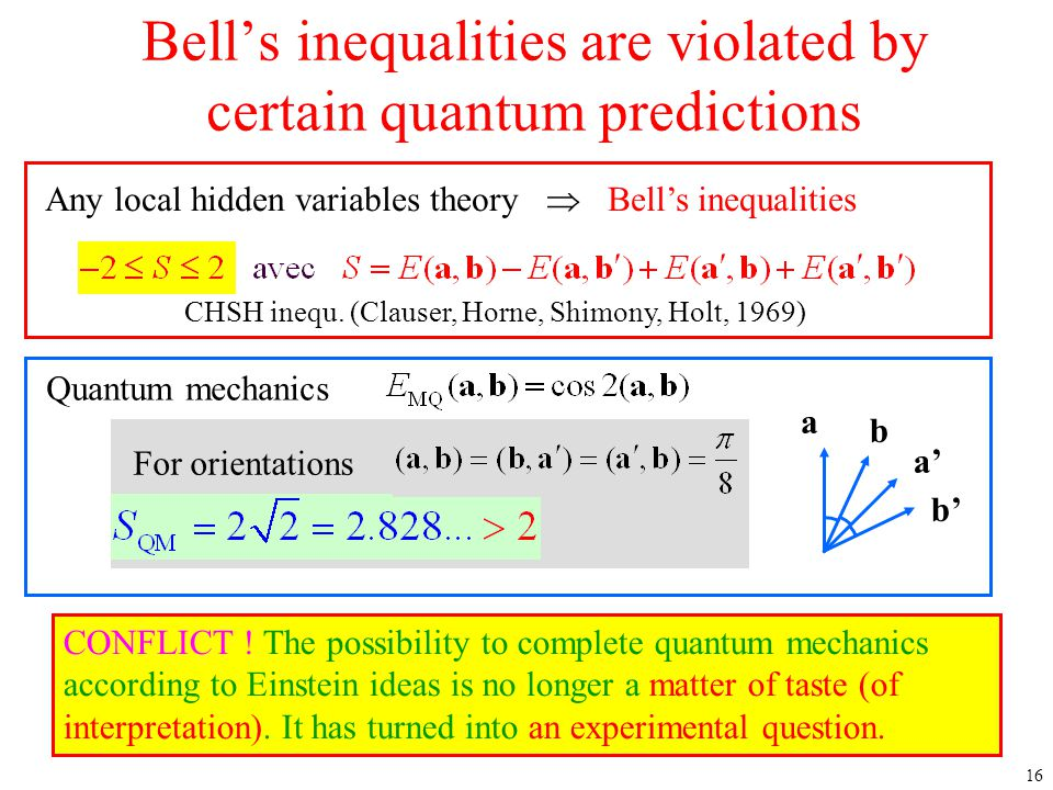 Bell's inequalities are violated by certain quantum predictions
