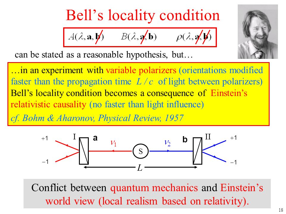 Bell's locality condition