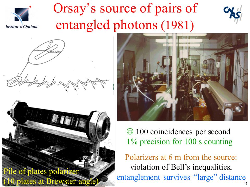 Orsay's source of pairs of entangled photons (1981)