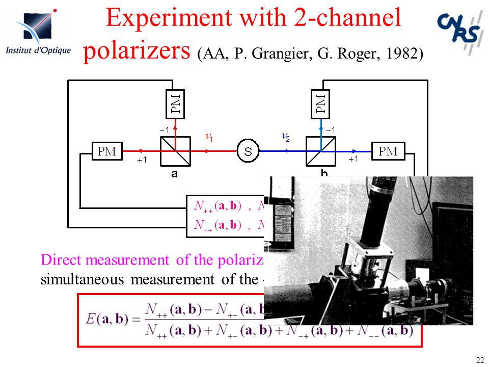 Experiment with 2-channel polarizers (AA, P. Grangier, G. Roger, 1982)