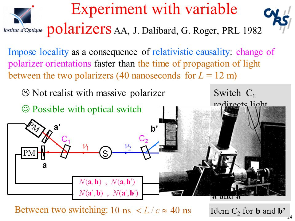 Experiment with variable polarizers AA, J. Dalibard, G. Roger, PRL 1982