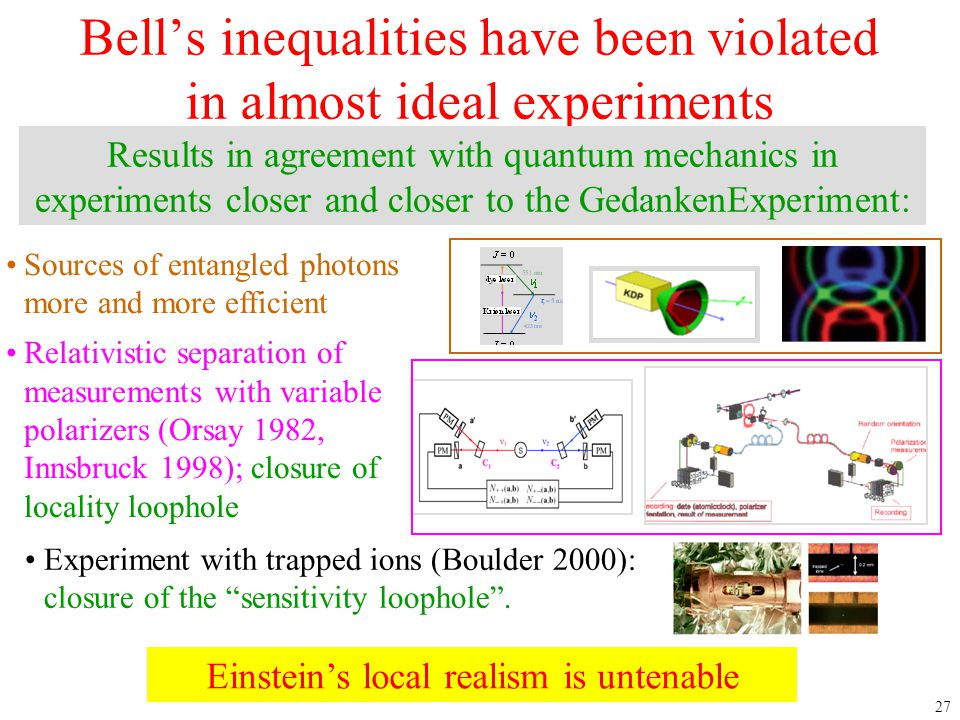 Bell's inequalities have been violated in almost ideal experiments