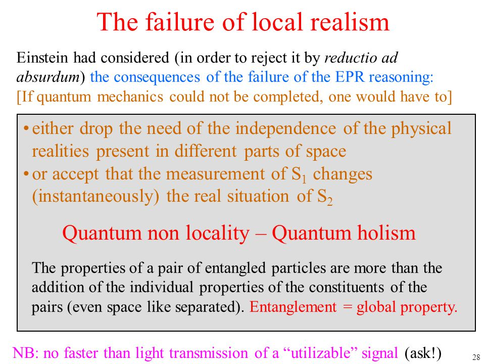 The failure of local realism