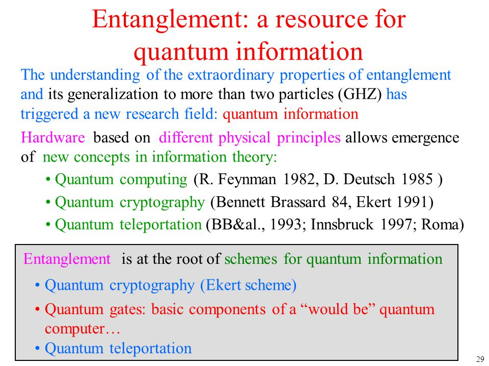 Entanglement: a resource for quantum information
