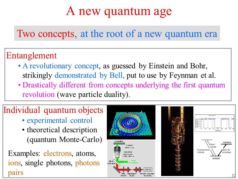 Two concepts, at the root of a new quantum era