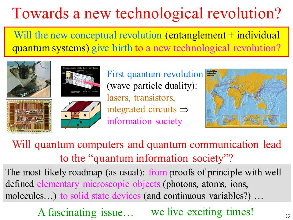 Towards a new technological revolution