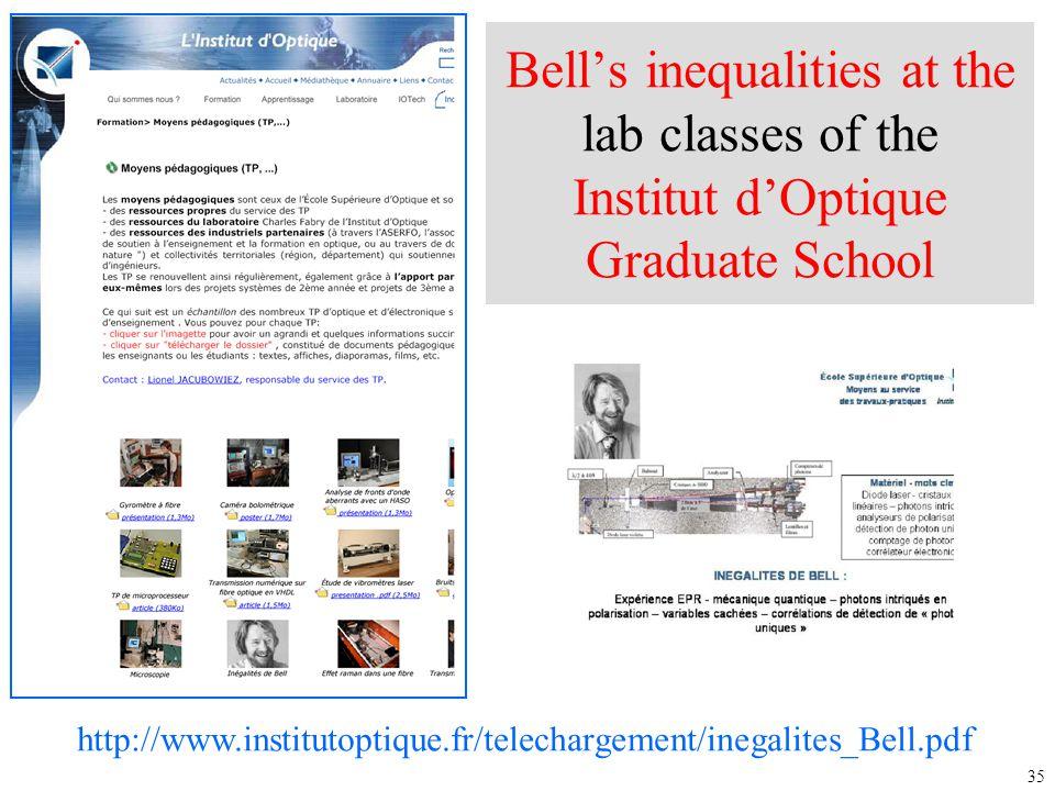 4/12/2017 Bell's inequalities at the lab classes of the Institut d'Optique Graduate School.