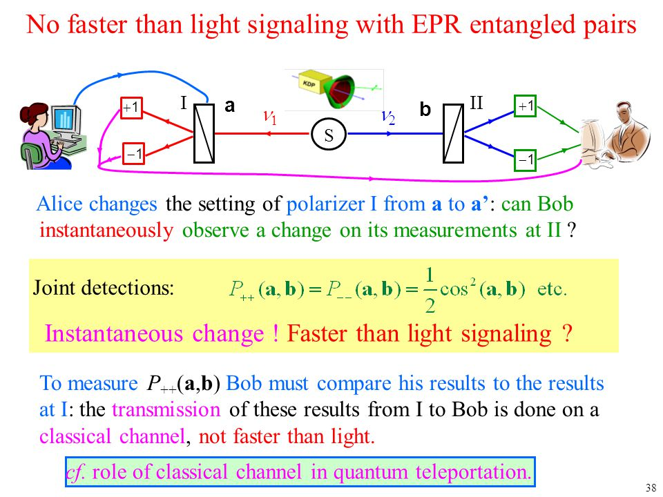 No faster than light signaling with EPR entangled pairs