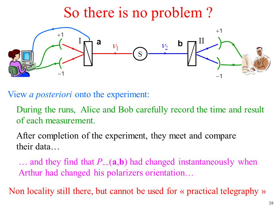 So there is no problem +1 +1 -1 -1