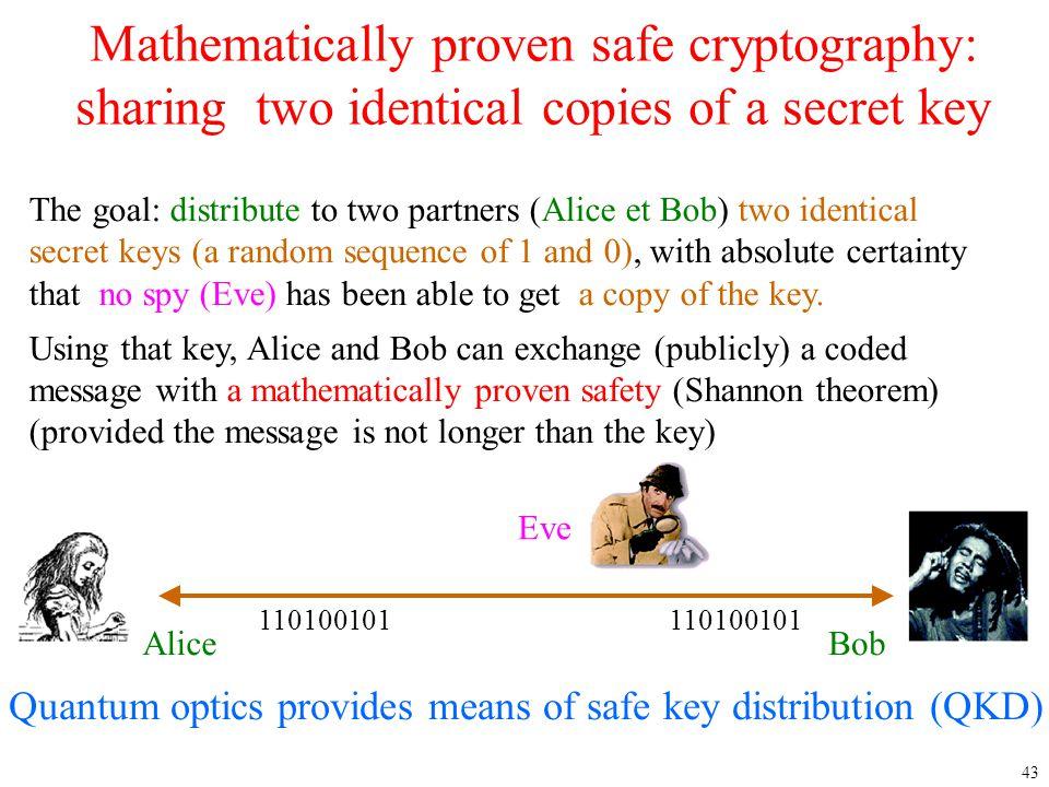 Quantum optics provides means of safe key distribution (QKD)