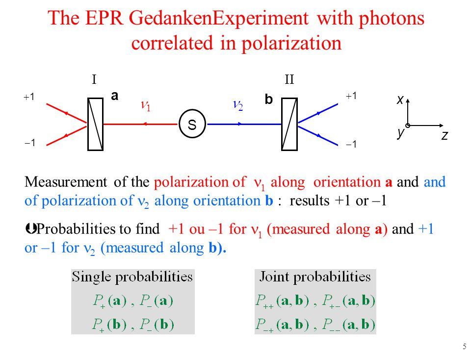 The EPR GedankenExperiment with photons correlated in polarization