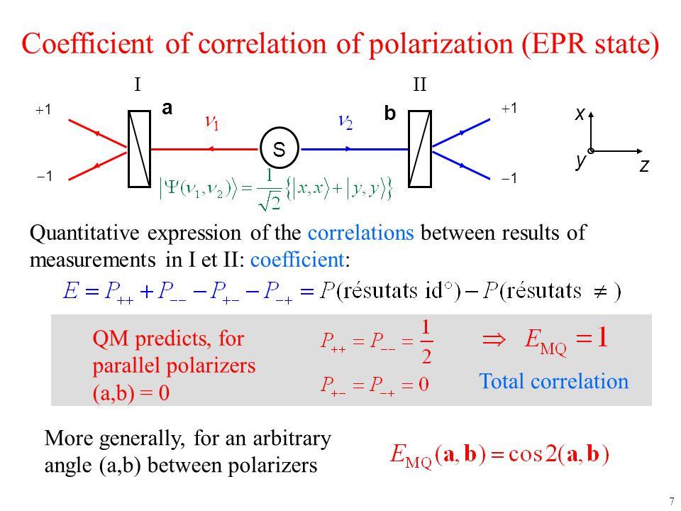 Coefficient of correlation of polarization (EPR state)