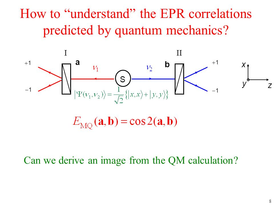 4/12/2017 How to understand the EPR correlations predicted by quantum mechanics S. n2. +1. -1.