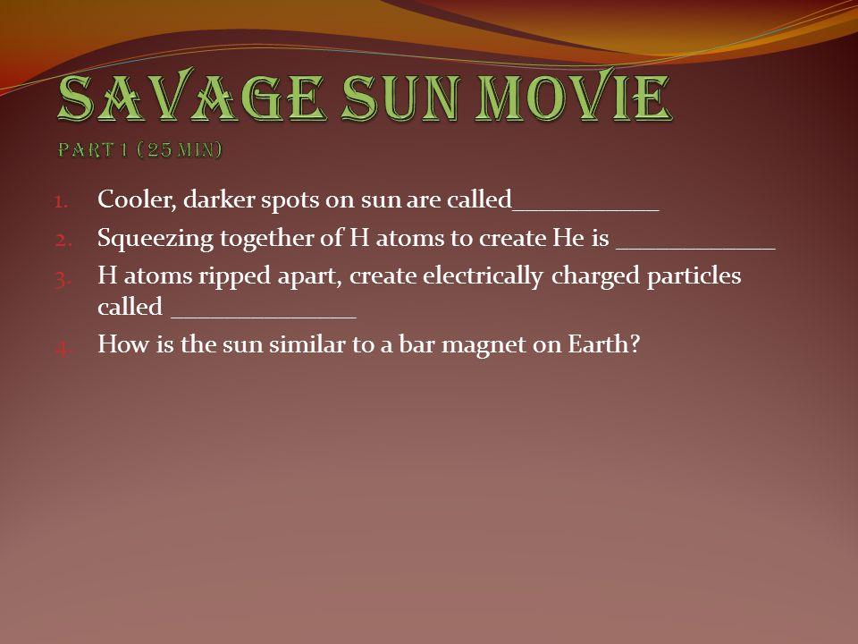 Savage Sun Movie Part 1 (25 min)