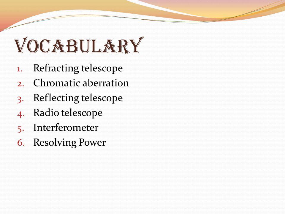 Vocabulary Refracting telescope Chromatic aberration