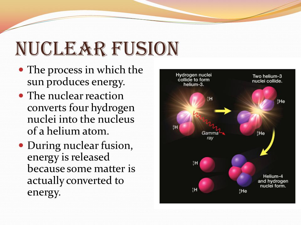 Nuclear Fusion The process in which the sun produces energy.