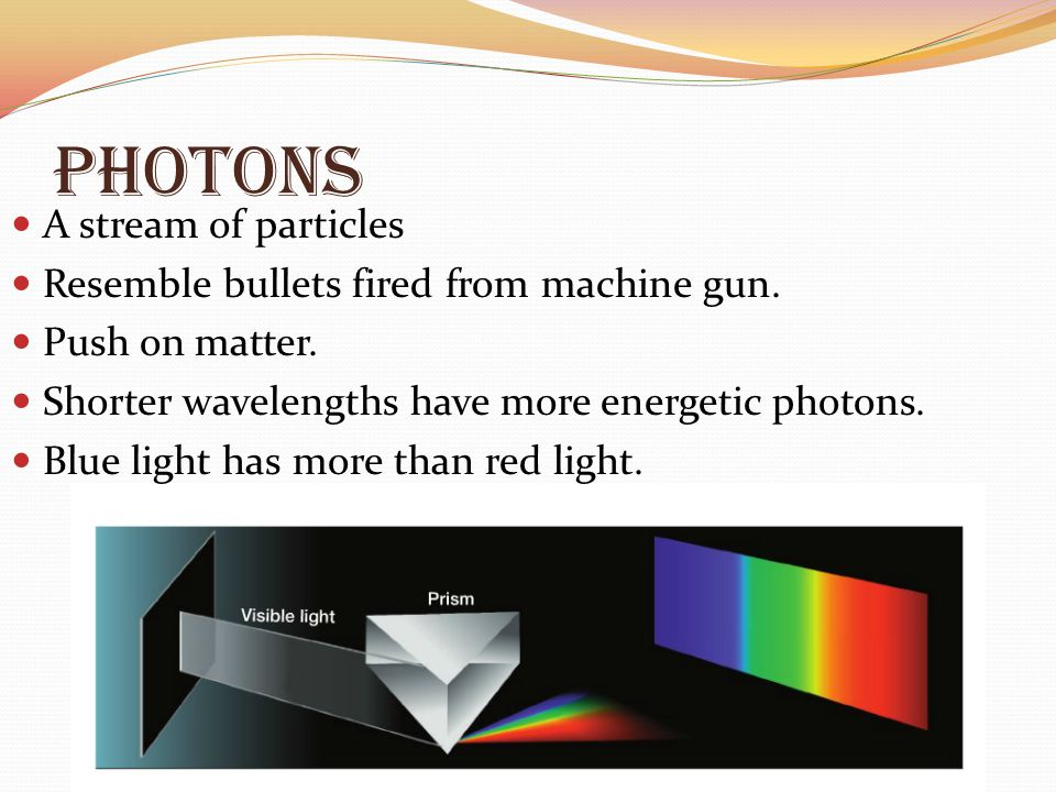 Photons A stream of particles Resemble bullets fired from machine gun.