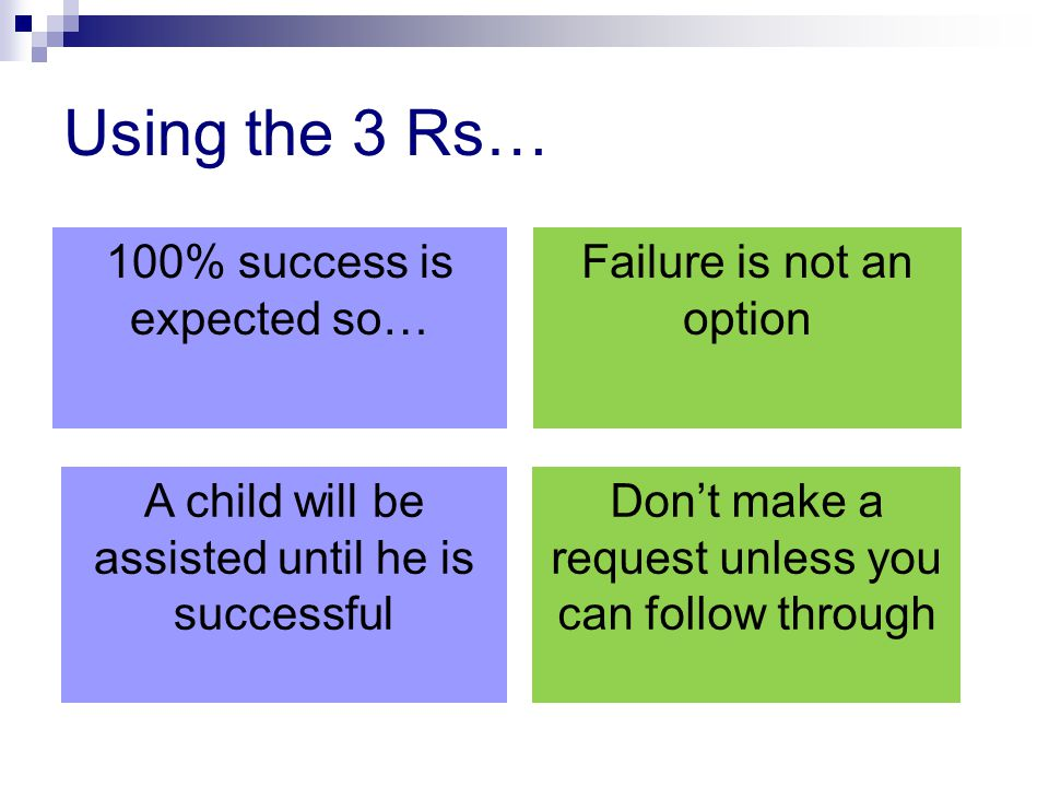 Using the 3 Rs… 100% success is expected so… Failure is not an option